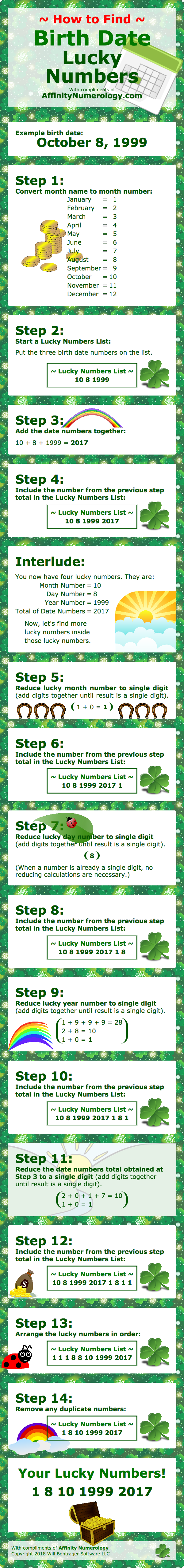 name numerology calculator based on date of birth 4 january